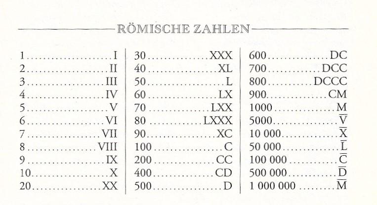 Bergmannssprache: Wörterbuch von A-Z, historischer Bergbau ...